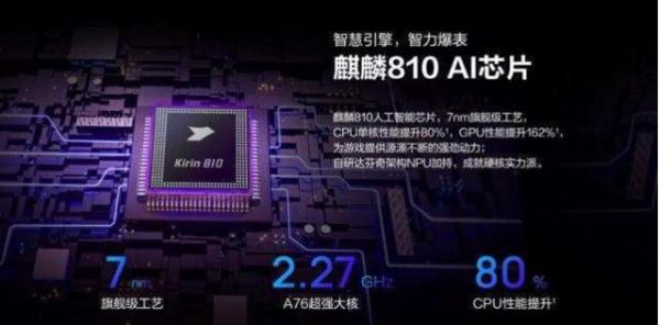 高通765g和麒麟810哪个处理器好-功耗对比-跑分对比