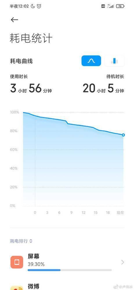 红米Note9续航怎么样-续航多久