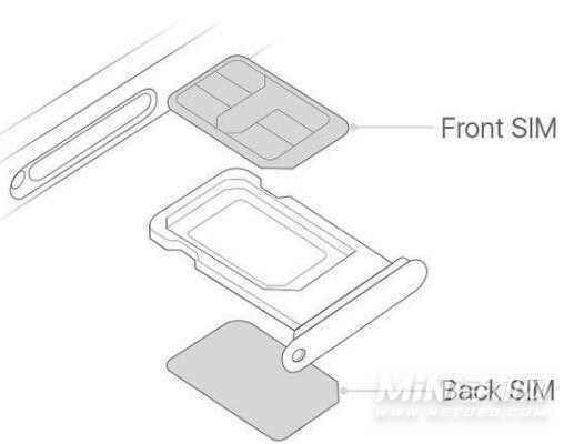 小米10s支持5G吗-支持双卡双待吗