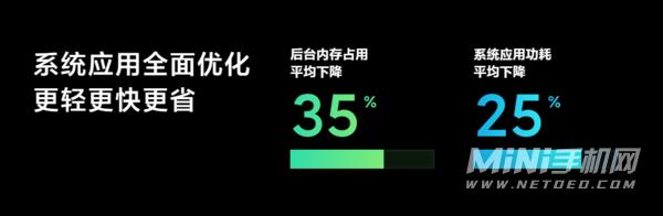 realme真我gt和红米k40pro系统哪个好-哪个性能更好-对比评测