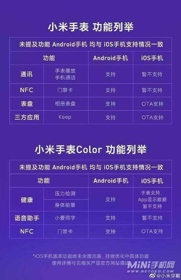小米手表color可以连接苹果手机吗-怎么连接iPhone