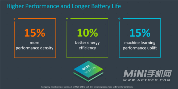 华为mate40Pro 4G版搭载了什么处理器-处理器性能怎么样