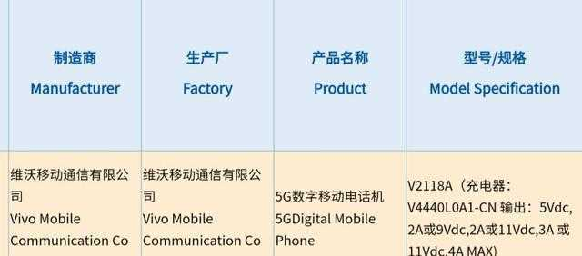 iQOONeo5活力版电池多大-支持多少w快充