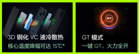 realme真我GTNeo闪速版充电速度多少-支持无线充电吗