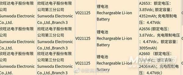 iPhone13系列电池容量多少-iPhone13系列电池变大了吗
