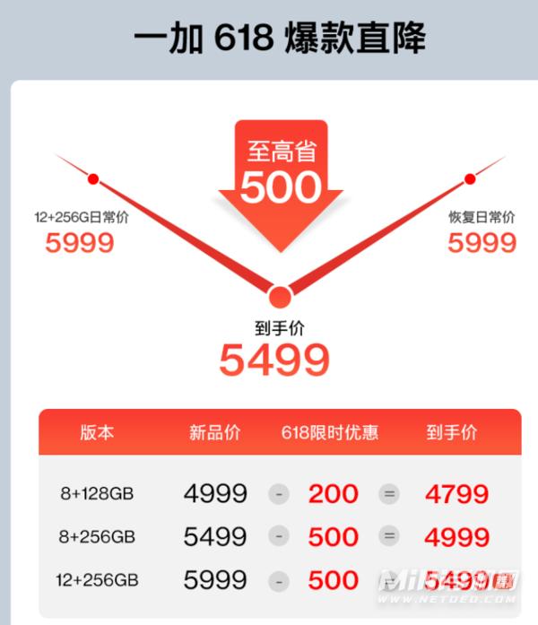 2021年oppo哪个系列最好用-oppo手机建议买哪款2021