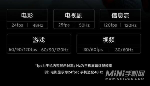 红米note10pro屏幕是哪个厂家的-屏幕供应商是谁