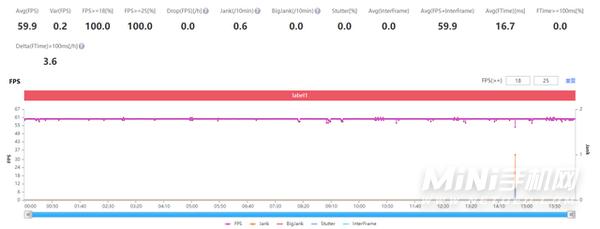 中兴Axon30屏下版怎么样-手机全方位开箱测评