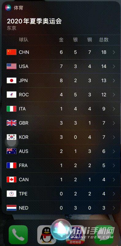 iPhone手机怎样使用Siri看奥运?iPhone手机如何用Siri看奥运的方法