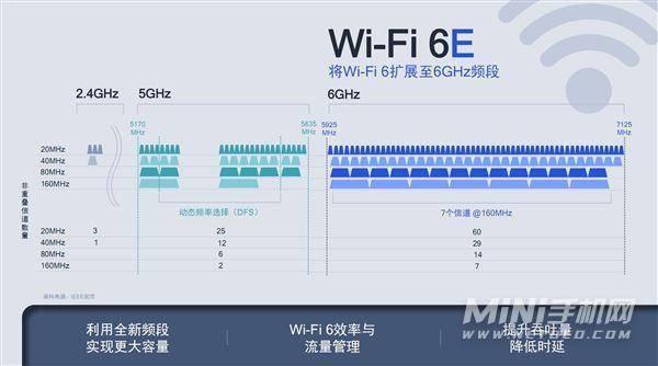 魅族18SPro支持wifi6e吗-可以连接wifi6e吗