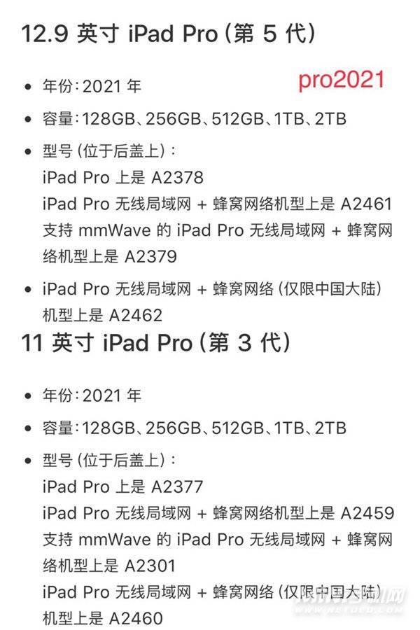 iPadPro第五代是2021款吗-iPadPro第五代是哪一款