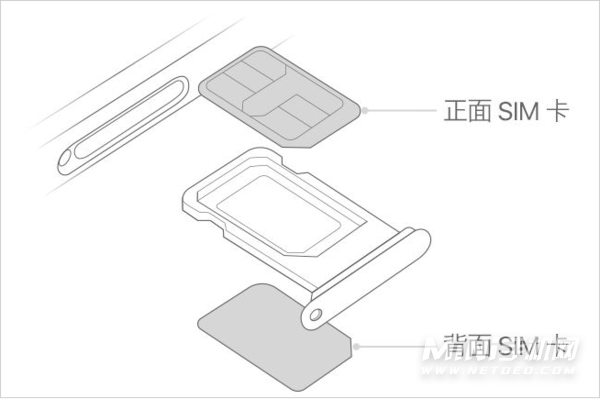 iPhone13Promax双卡怎么插-怎么插电话卡