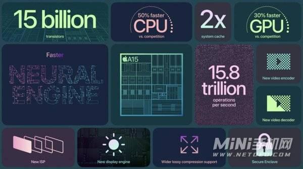iPhone13和13Pro的处理器相同吗-处理器之间有差距吗