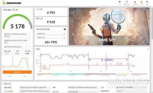 华硕灵耀Pro16全面评测-性能怎么样