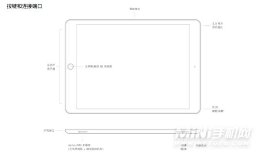 iPad9有耳机孔吗-耳机孔在什么地方