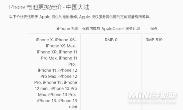 iPhone13换电池多少钱-更换原装电池价格是多少