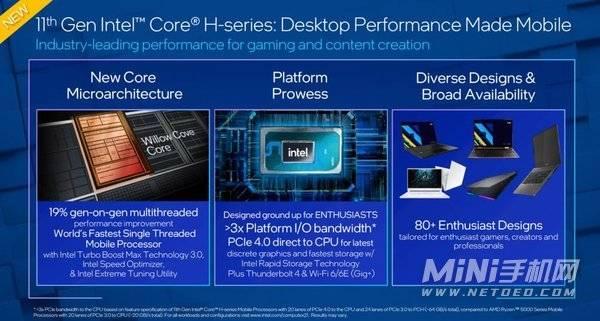 r9 5900hx相当于英特尔的什么-处理器性能怎么样